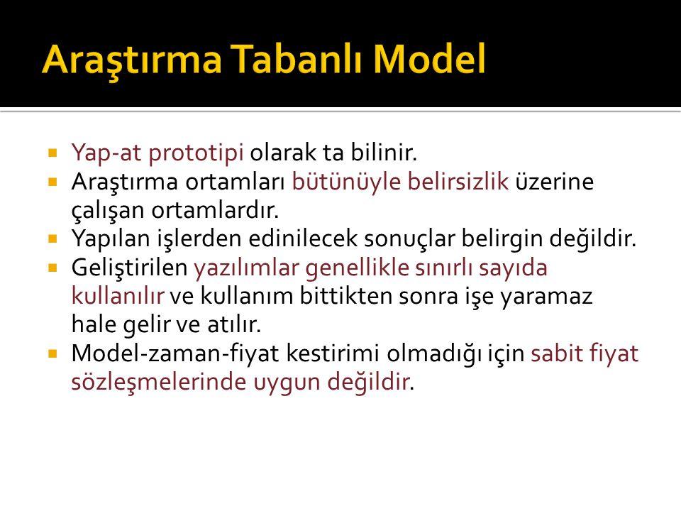 Araştırma Tabanlı Model