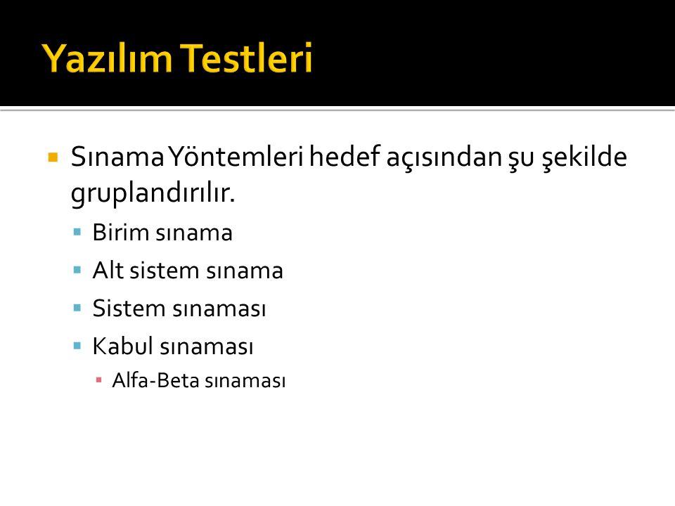 Yazılım Testleri Sınama Yöntemleri hedef açısından şu şekilde gruplandırılır. Birim sınama. Alt sistem sınama.