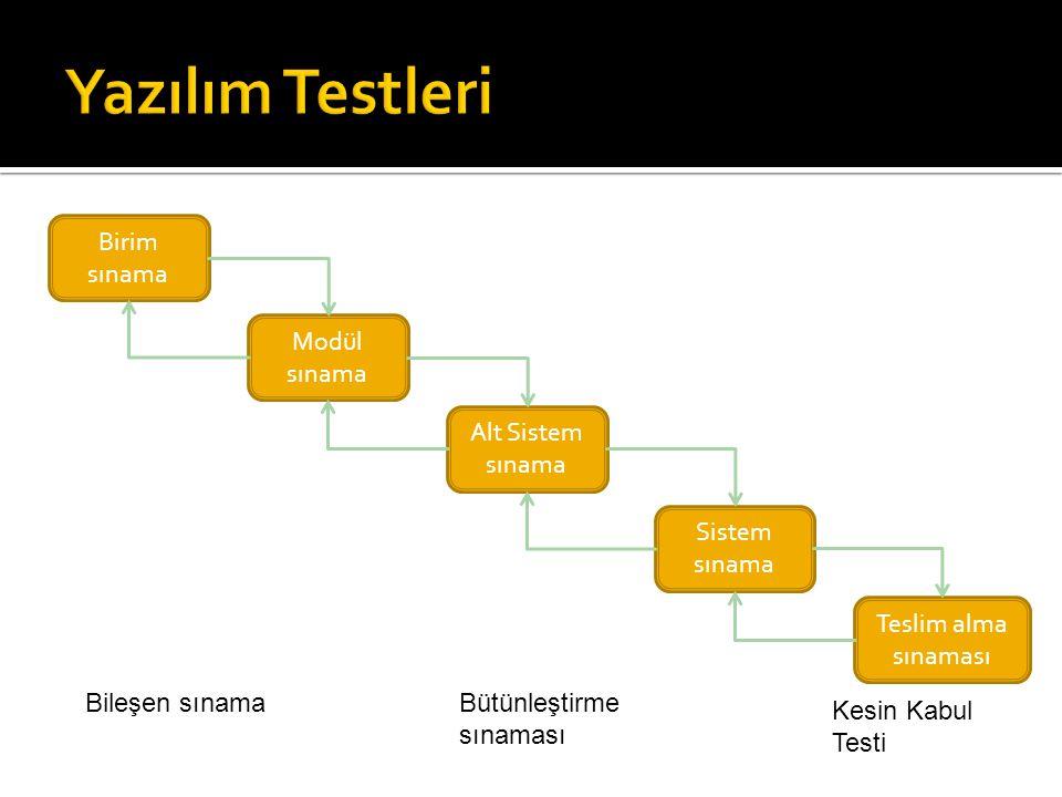 Yazılım Testleri Birim sınama Modül sınama Alt Sistem sınama