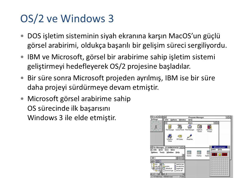 OS/2 ve Windows 3 DOS işletim sisteminin siyah ekranına karşın MacOS'un güçlü görsel arabirimi, oldukça başarılı bir gelişim süreci sergiliyordu.