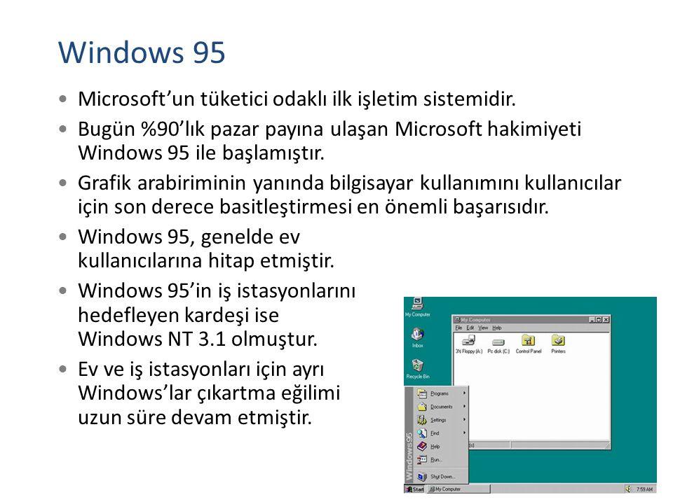 Windows 95 Microsoft'un tüketici odaklı ilk işletim sistemidir.