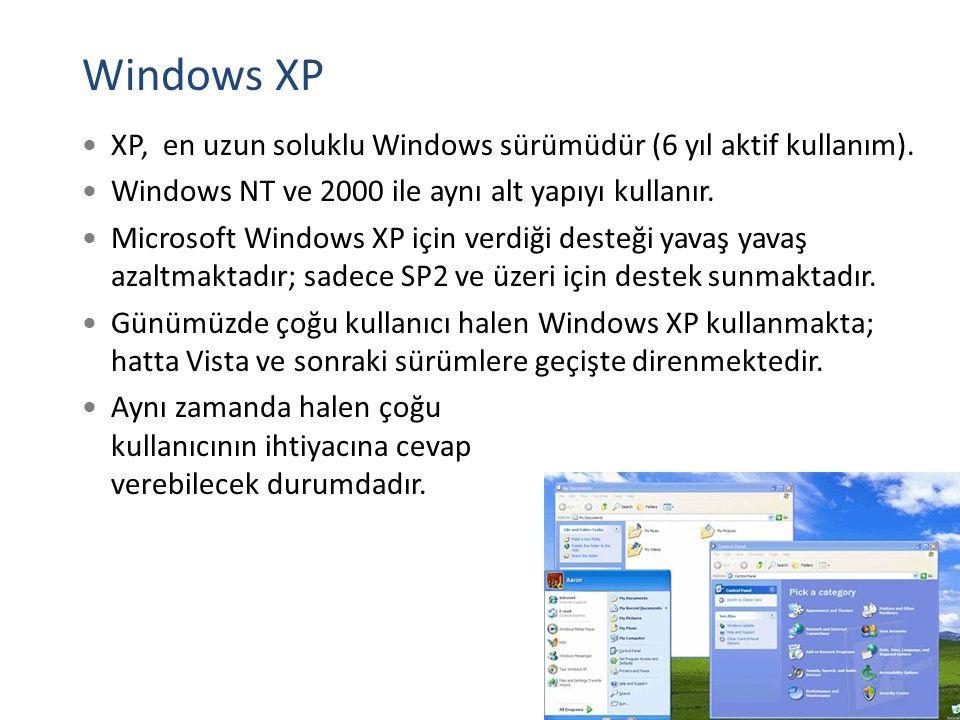 Windows XP XP, en uzun soluklu Windows sürümüdür (6 yıl aktif kullanım). Windows NT ve 2000 ile aynı alt yapıyı kullanır.