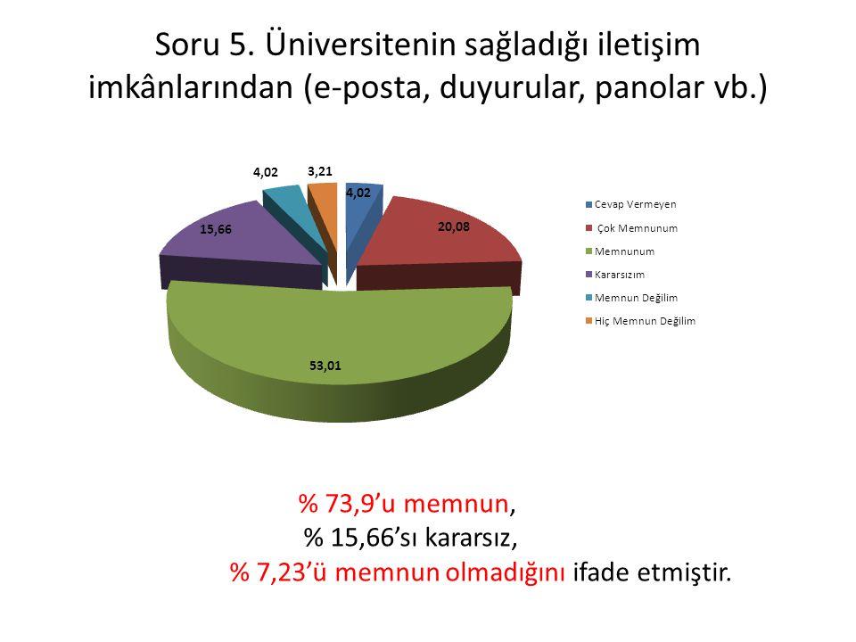 % 7,23'ü memnun olmadığını ifade etmiştir.