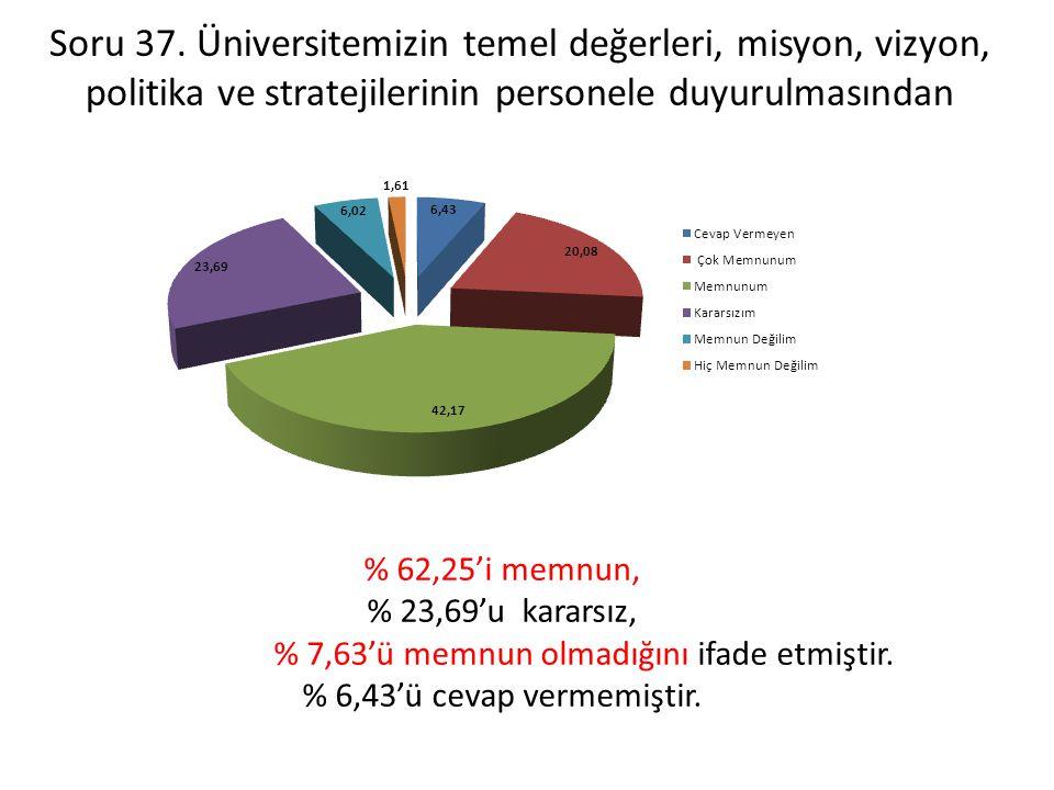% 7,63'ü memnun olmadığını ifade etmiştir.