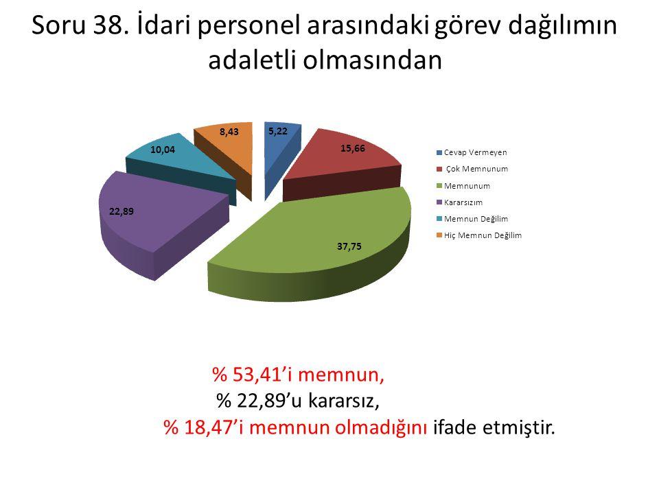 Soru 38. İdari personel arasındaki görev dağılımın adaletli olmasından