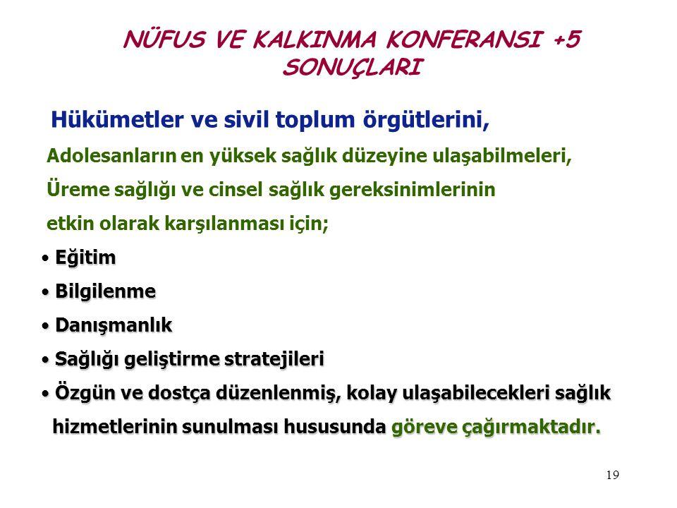 NÜFUS VE KALKINMA KONFERANSI +5