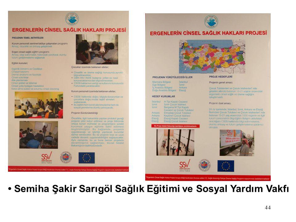 • Semiha Şakir Sarıgöl Sağlık Eğitimi ve Sosyal Yardım Vakfı
