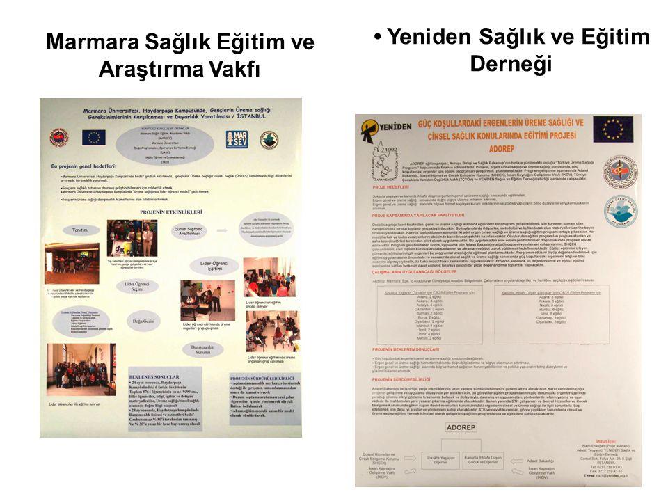 • Yeniden Sağlık ve Eğitim Derneği