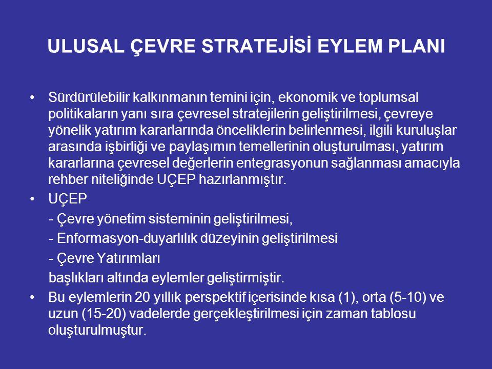 ULUSAL ÇEVRE STRATEJİSİ EYLEM PLANI