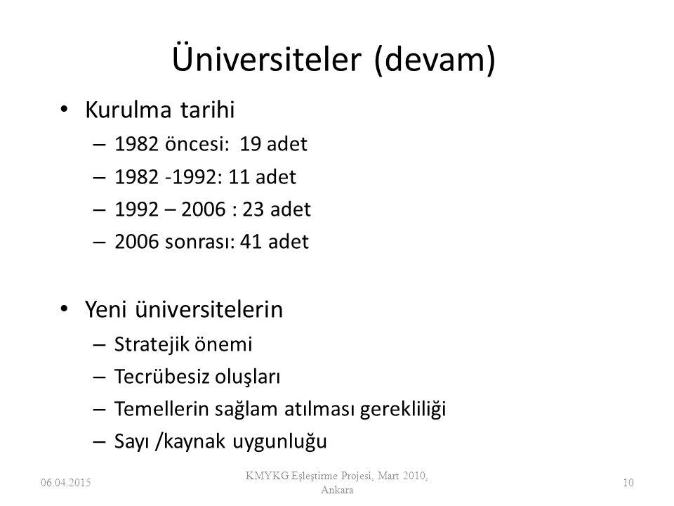 Üniversiteler (devam)