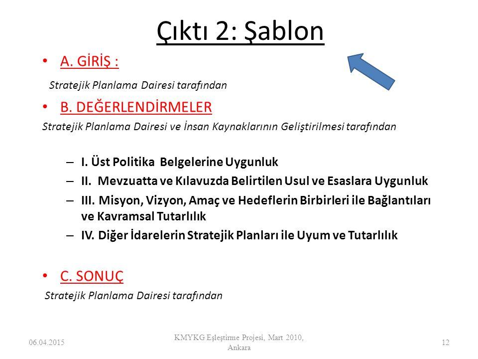 KMYKG Eşleştirme Projesi, Mart 2010, Ankara