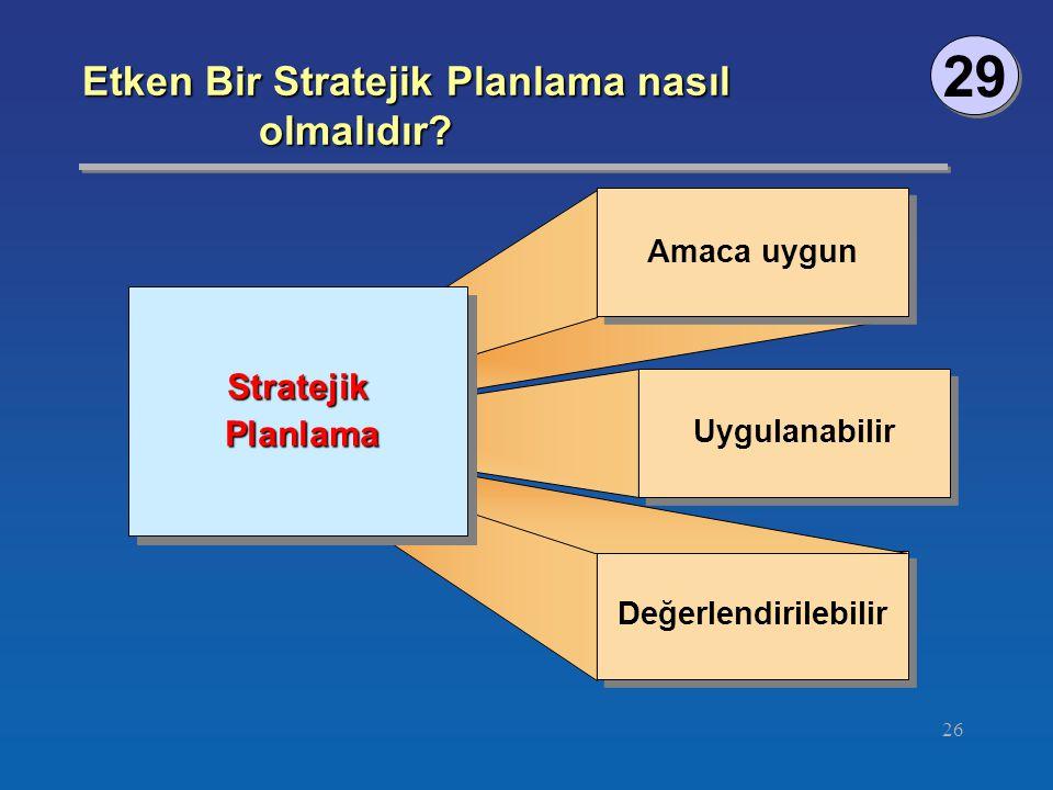 Etken Bir Stratejik Planlama nasıl olmalıdır