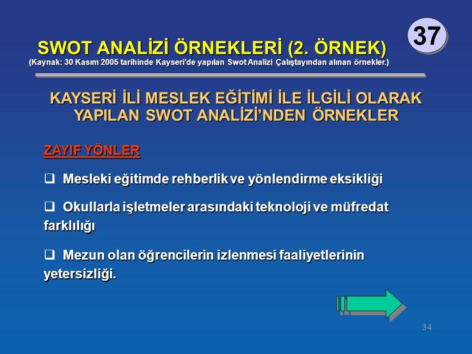 SWOT ANALİZİ ÖRNEKLERİ (2. ÖRNEK)