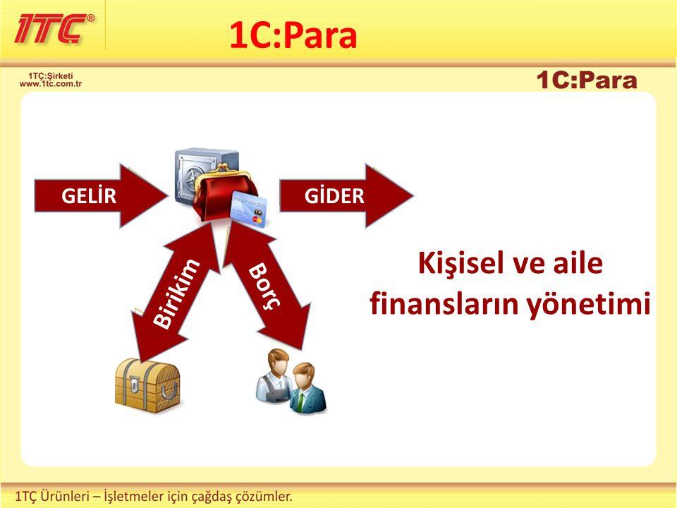 Kişisel ve aile finansların yönetimi
