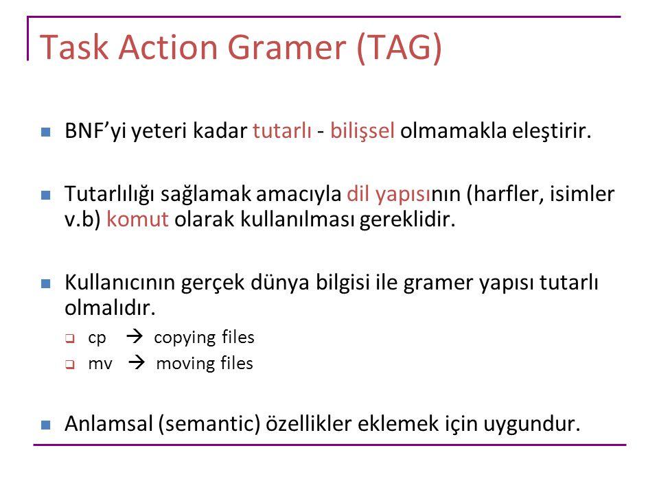 Task Action Gramer (TAG)