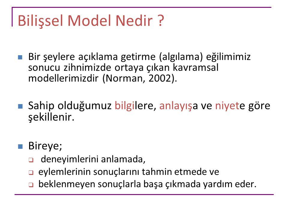 Bilişsel Model Nedir Bir şeylere açıklama getirme (algılama) eğilimimiz sonucu zihnimizde ortaya çıkan kavramsal modellerimizdir (Norman, 2002).