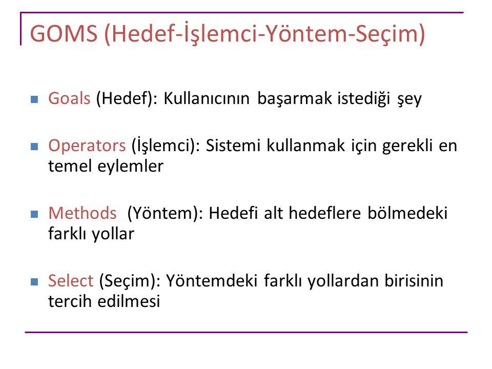 GOMS (Hedef-İşlemci-Yöntem-Seçim)