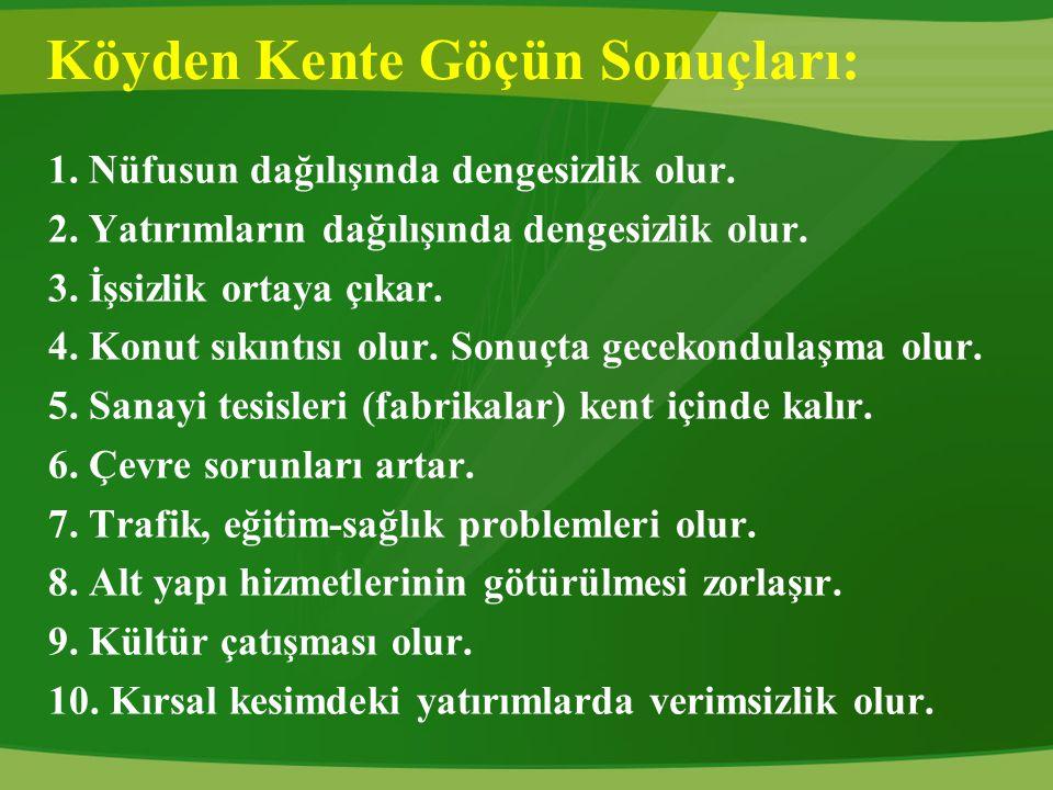 Köyden Kente Göçün Sonuçları: