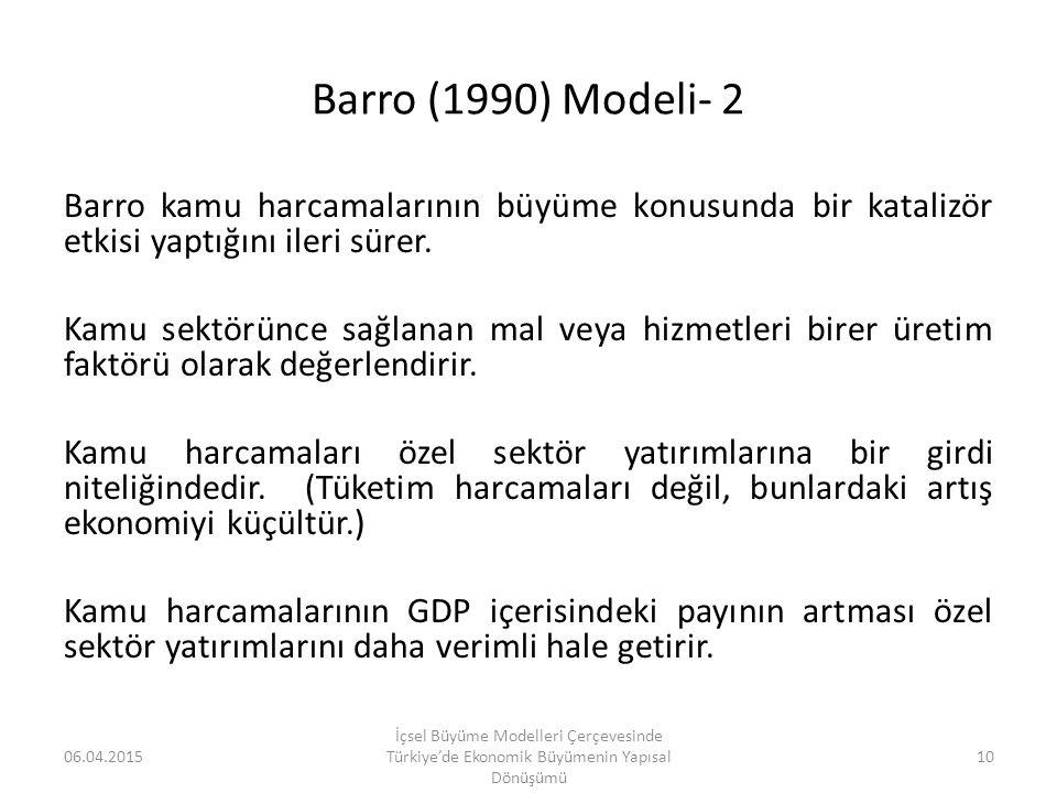 Barro (1990) Modeli- 2