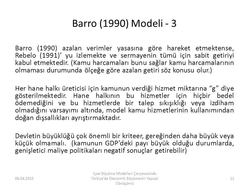 Barro (1990) Modeli - 3