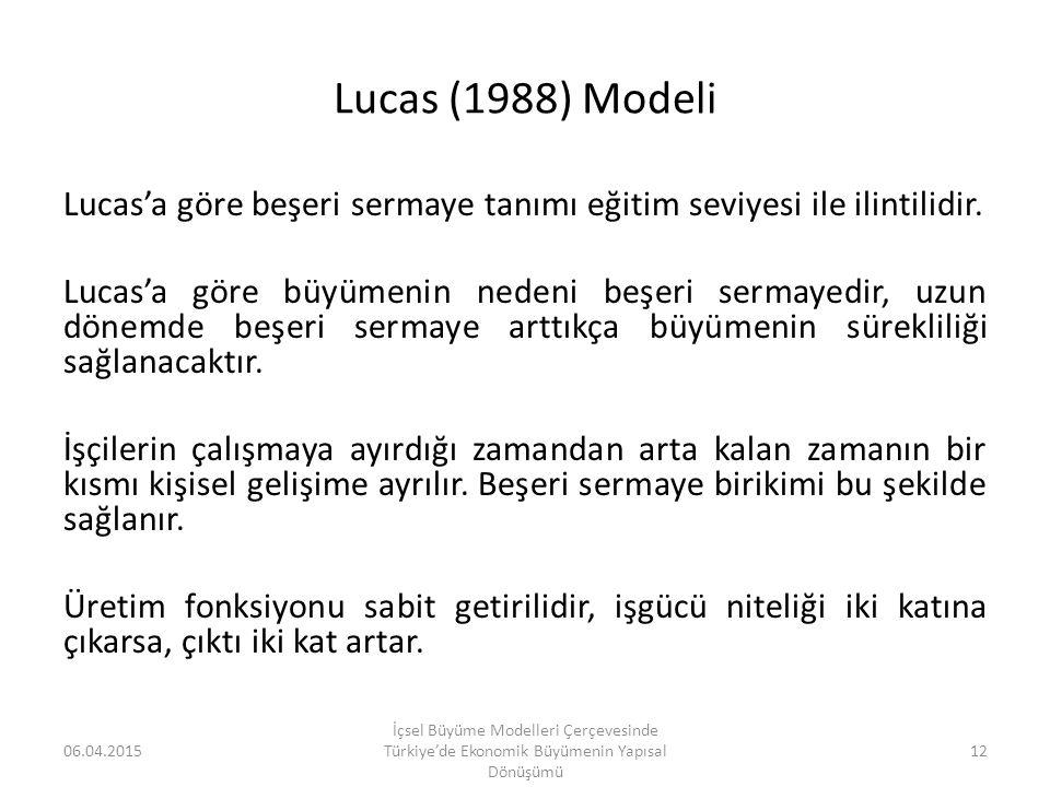 Lucas (1988) Modeli