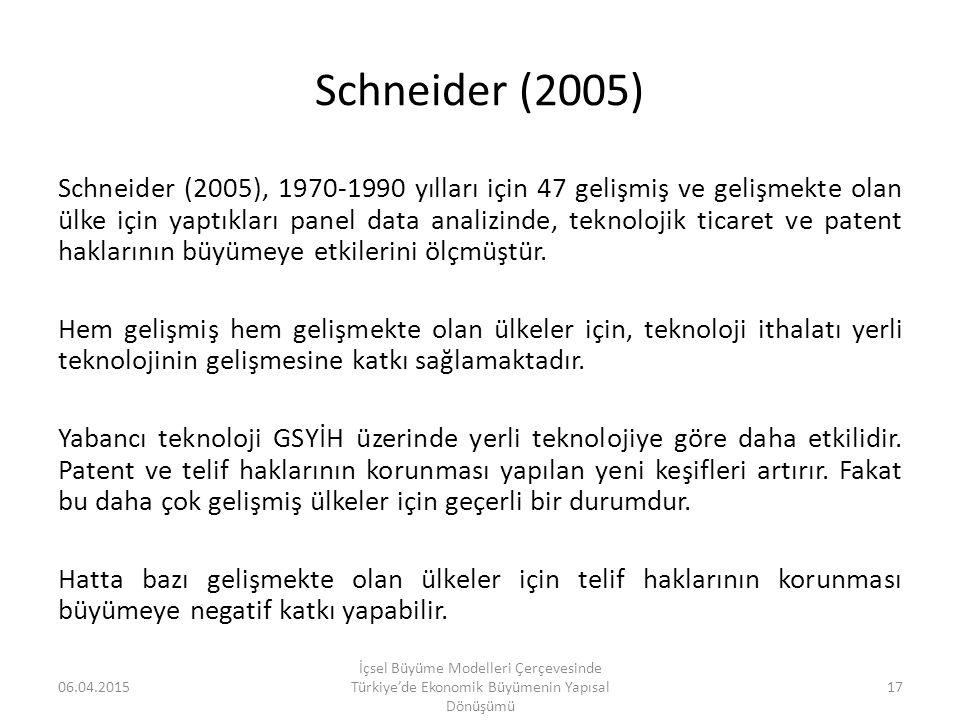 Schneider (2005)