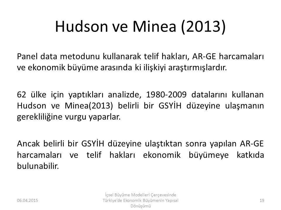 Hudson ve Minea (2013) Panel data metodunu kullanarak telif hakları, AR-GE harcamaları ve ekonomik büyüme arasında ki ilişkiyi araştırmışlardır.