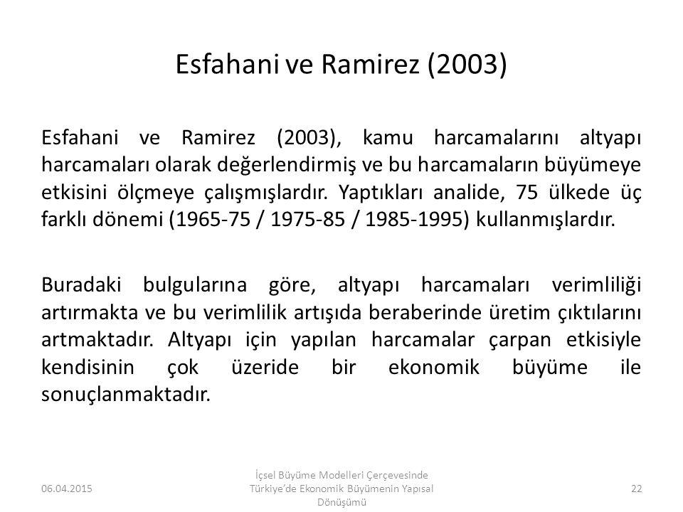 Esfahani ve Ramirez (2003)