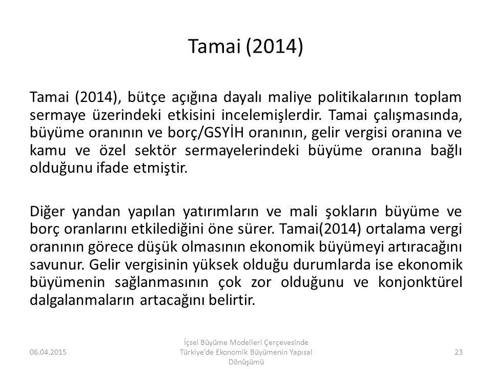 Tamai (2014)