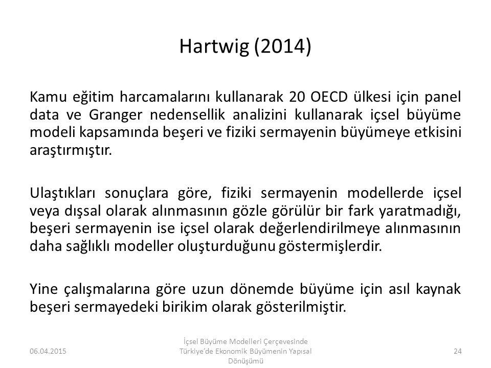 Hartwig (2014)