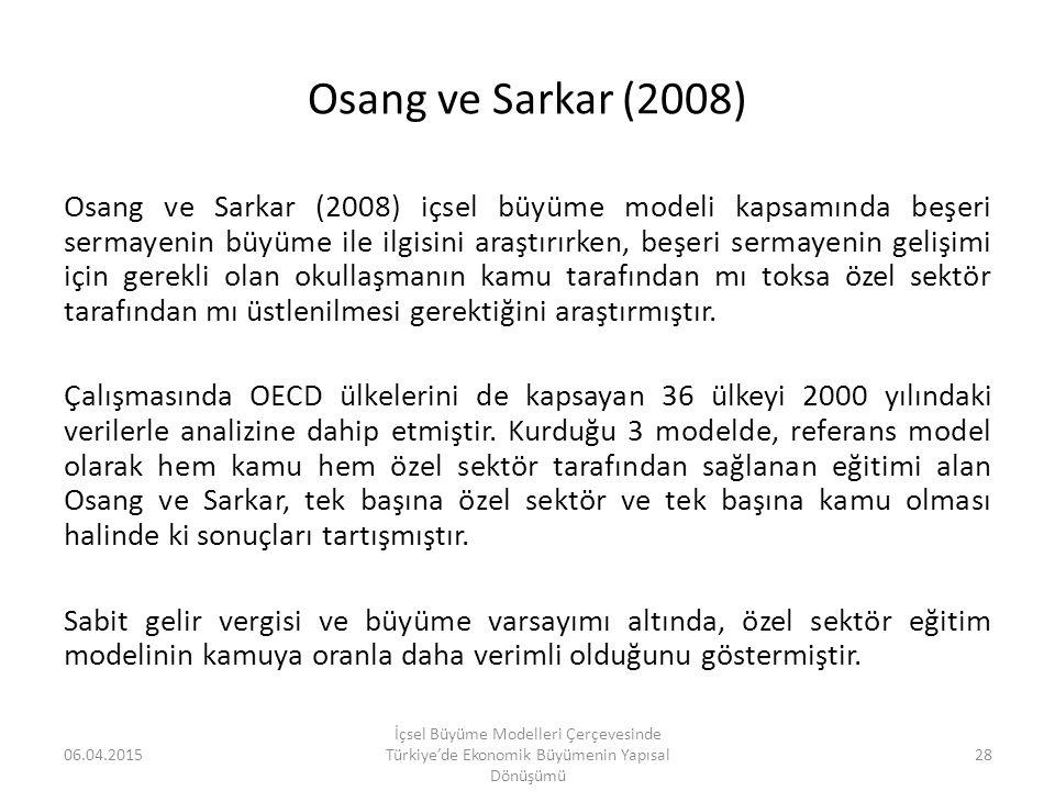 Osang ve Sarkar (2008)