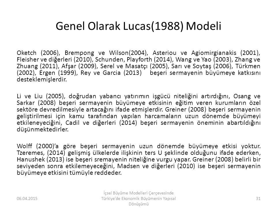 Genel Olarak Lucas(1988) Modeli