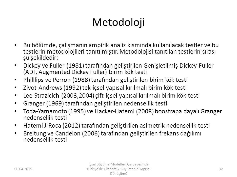 Metodoloji