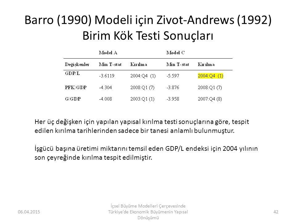 Barro (1990) Modeli için Zivot-Andrews (1992) Birim Kök Testi Sonuçları