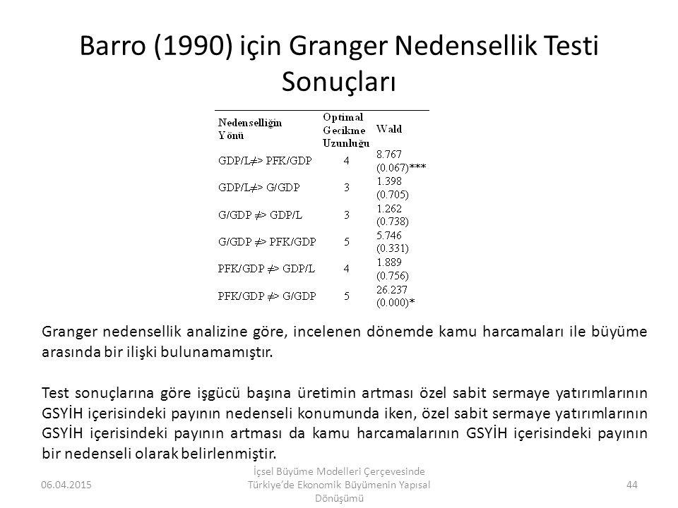 Barro (1990) için Granger Nedensellik Testi Sonuçları