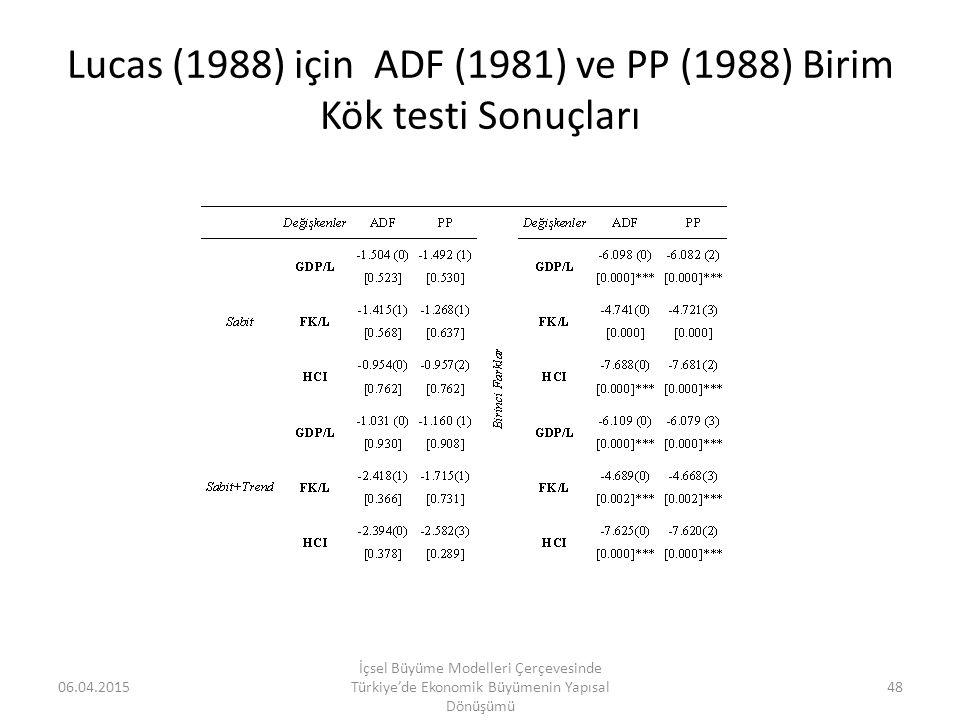 Lucas (1988) için ADF (1981) ve PP (1988) Birim Kök testi Sonuçları