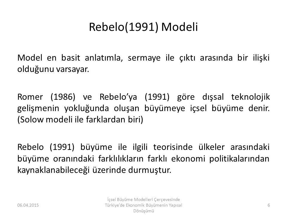 Rebelo(1991) Modeli