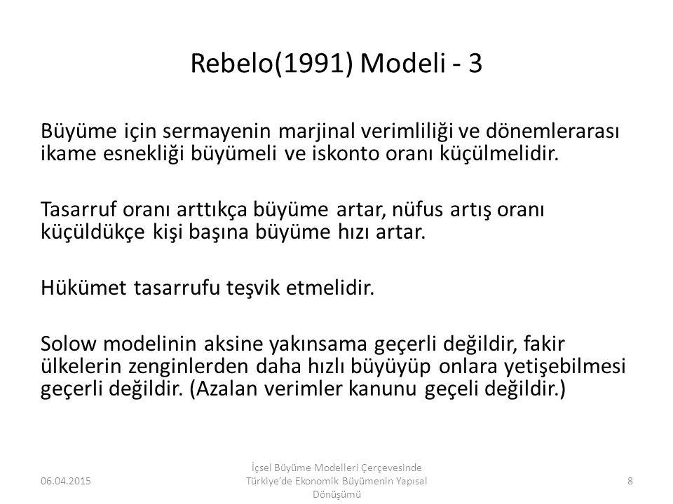 Rebelo(1991) Modeli - 3