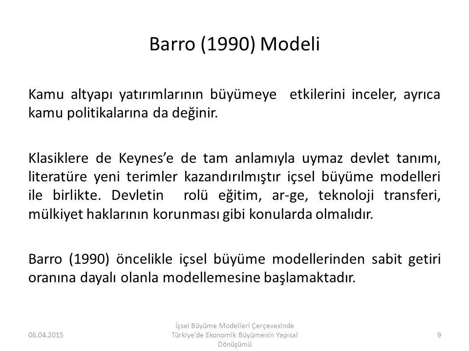 Barro (1990) Modeli