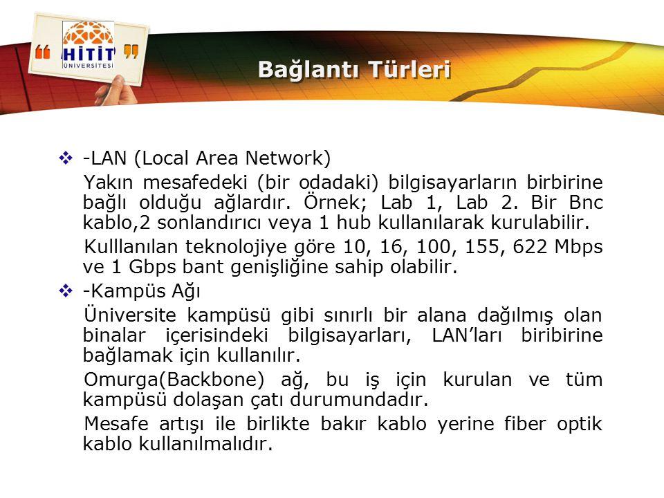 Bağlantı Türleri -LAN (Local Area Network)