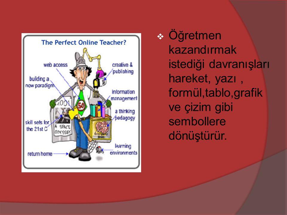 Öğretmen kazandırmak istediği davranışları hareket, yazı , formül,tablo,grafik ve çizim gibi sembollere dönüştürür.