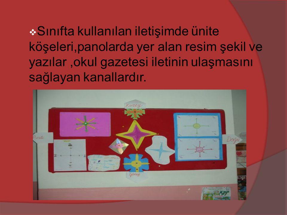 Sınıfta kullanılan iletişimde ünite köşeleri,panolarda yer alan resim şekil ve yazılar ,okul gazetesi iletinin ulaşmasını sağlayan kanallardır.