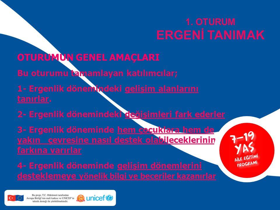 ERGENİ TANIMAK 1. OTURUM OTURUMUN GENEL AMAÇLARI