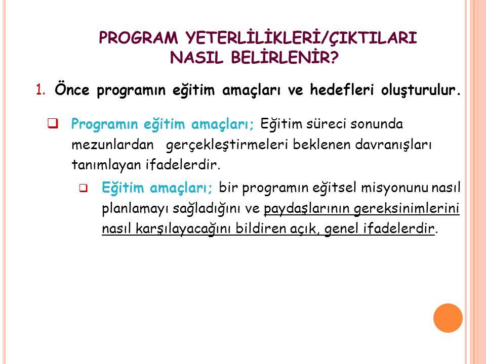 PROGRAM YETERLİLİKLERİ/ÇIKTILARI NASIL BELİRLENİR