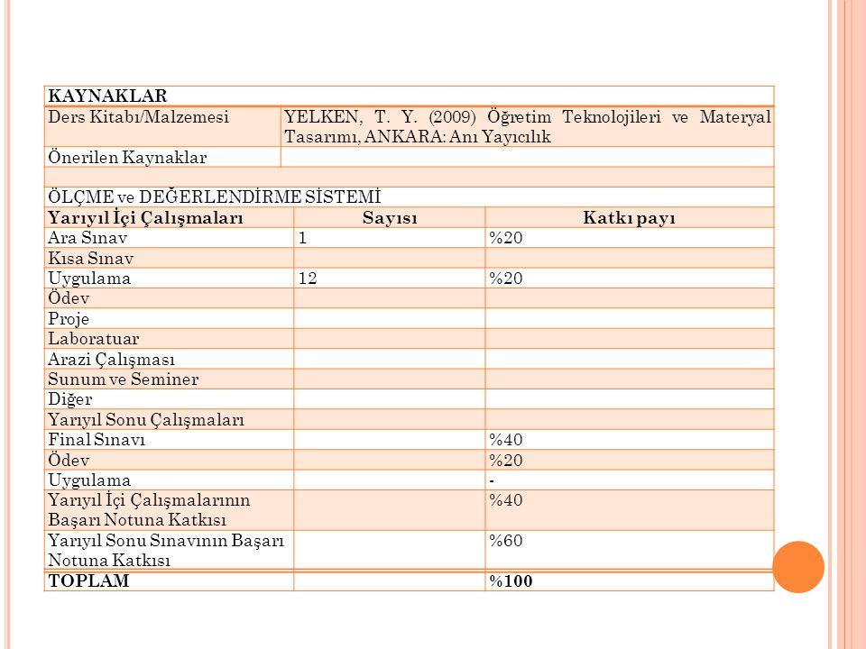 KAYNAKLAR Ders Kitabı/Malzemesi. YELKEN, T. Y. (2009) Öğretim Teknolojileri ve Materyal Tasarımı, ANKARA: Anı Yayıcılık.