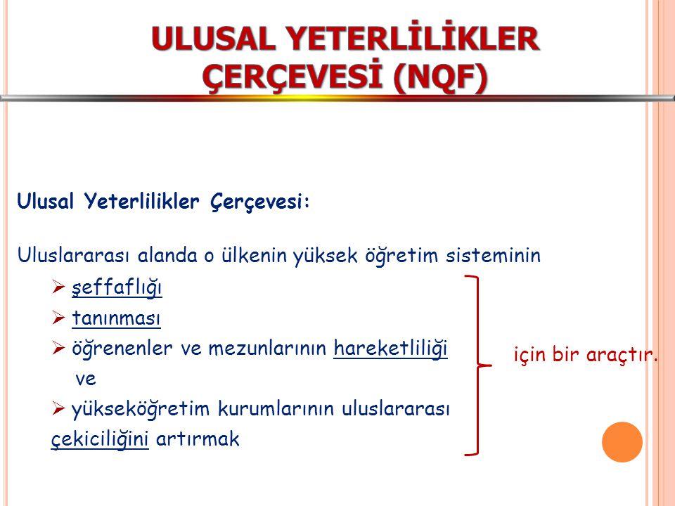 ULUSAL YETERLİLİKLER ÇERÇEVESİ (NQF)