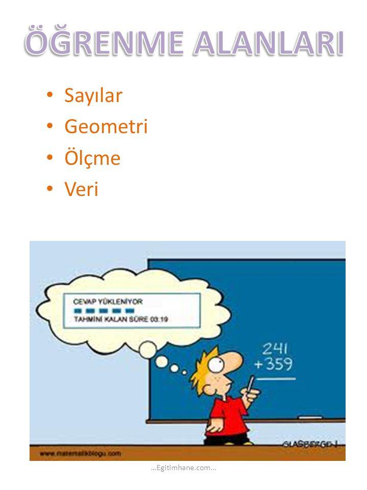 ÖĞRENME ALANLARI Sayılar Geometri Ölçme Veri …Egitimhane.com...