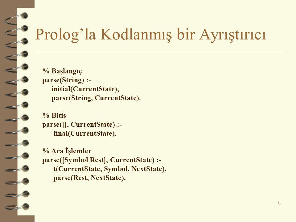 Prolog'la Kodlanmış bir Ayrıştırıcı