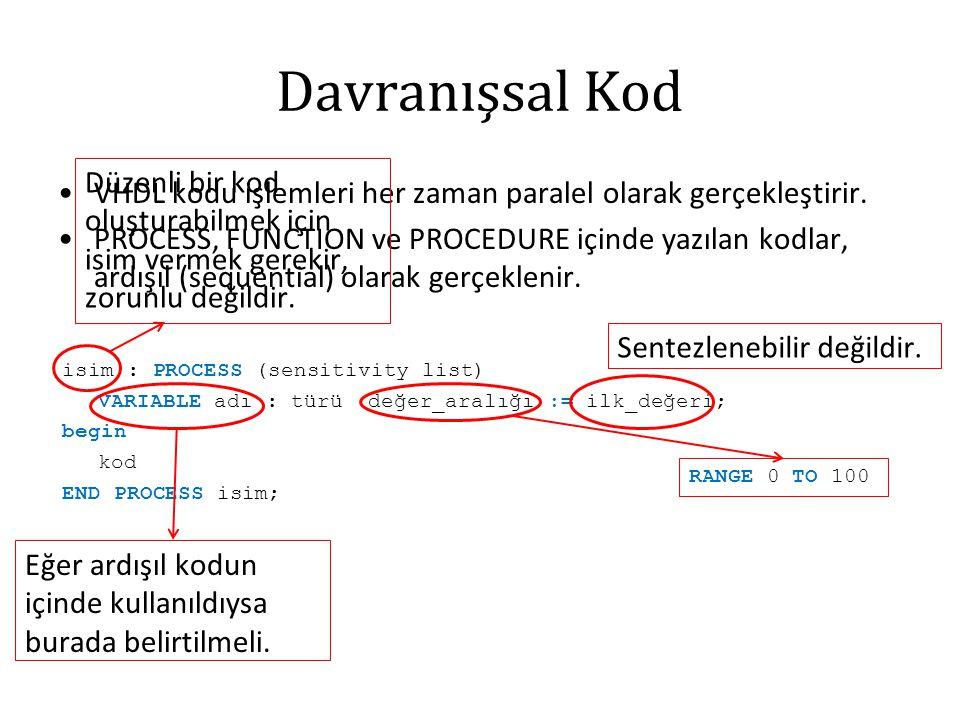 Davranışsal Kod Düzenli bir kod oluşturabilmek için isim vermek gerekir, zorunlu değildir.