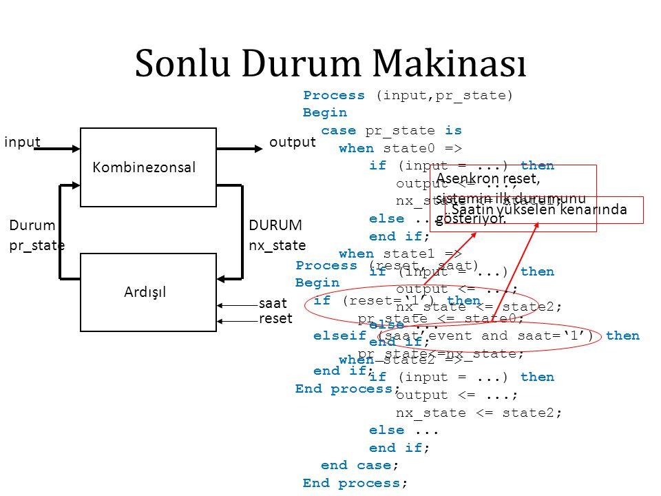 Sonlu Durum Makinası input output Kombinezonsal